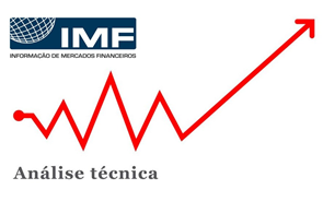 IMF – Euro derrapa com desconforto do BCE com o câmbio